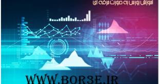تحلیل تکنیکال بازار بورس