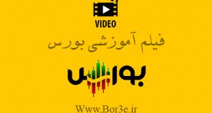 فیلم آموزش بورس قدرت ابزار چنگال در تحلیل
